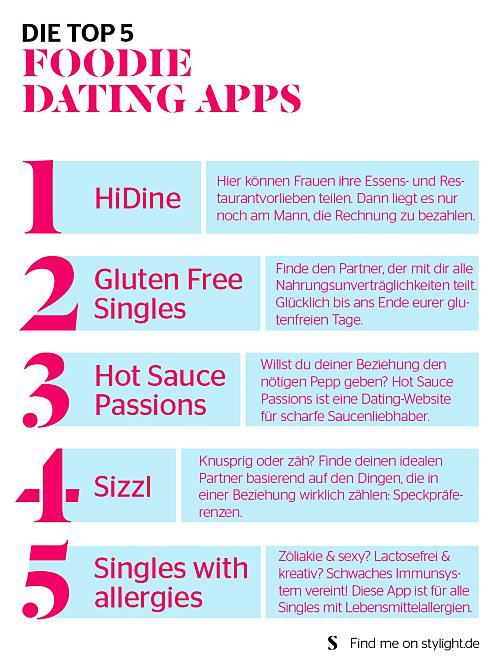 Homosexuell-Optionen-Dating Service