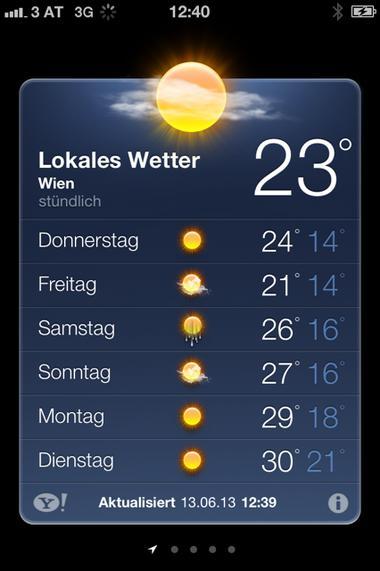 Wetter Annweiler 14 Tage
