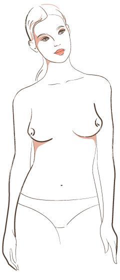 Brustwarzen typen