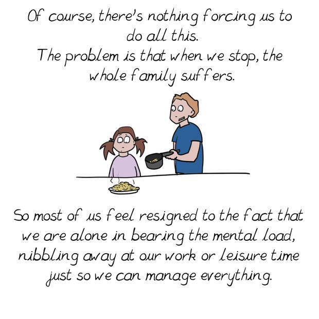 Mental load comic